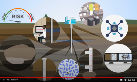 New video! Towards sustainable geo-energy operations